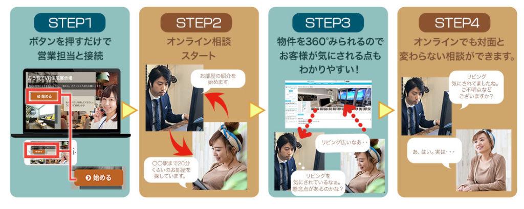 パノラマオンライン商談ツール